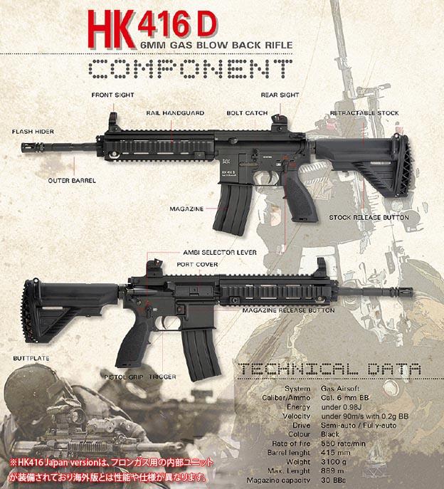 VFC/Umarex HK416D GBBR